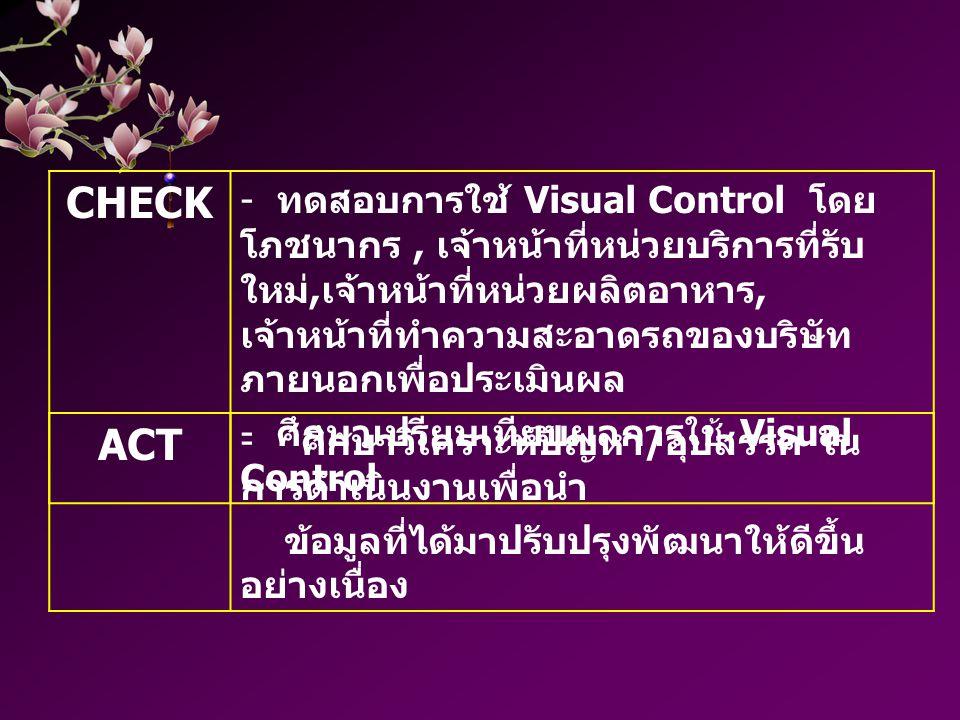 การประเมินผล ประเมินในหัวข้อ ; ความเข้าใจในการใช้ Visual Control การใช้งานสะดวก สามารถลดเวลาและความผิดพลาด ทดสอบการใช้ Visual Control โดย ; นักโภชนาการทั้งหมด เจ้าหน้าที่หน่วยผลิตอาหาร และเจ้าหน้าที่ หน่วยบริการทั้งหมด เจ้าหน้าที่ทำความสะอาดรถบริษัทภายนอก