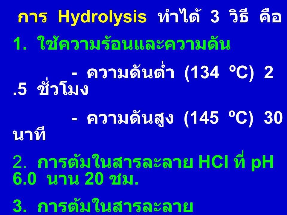 การ Hydrolysis ทำได้ 3 วิธี คือ 1. ใช้ความร้อนและความดัน - ความดันต่ำ (134 º C) 2.5 ชั่วโมง - ความดันสูง (145 º C) 30 นาที 2. การต้มในสารละลาย HCI ที่