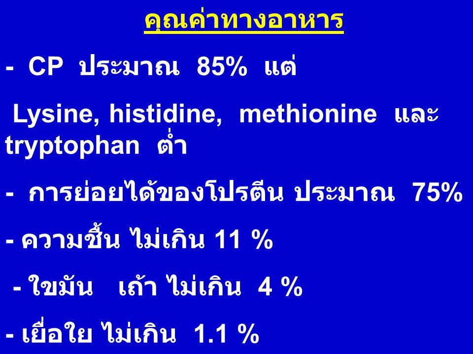 คุณค่าทางอาหาร - CP ประมาณ 85% แต่ Lysine, histidine, methionine และ tryptophan ต่ำ - การย่อยได้ของโปรตีน ประมาณ 75% - ความชื้น ไม่เกิน 11 % - ใขมัน เ