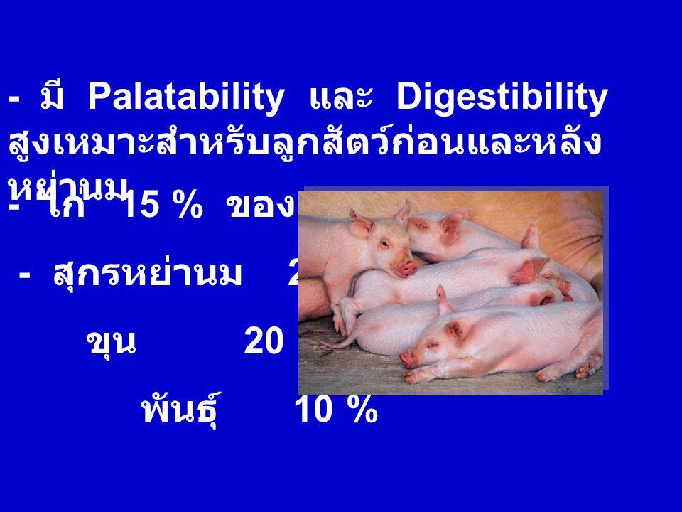 - มี Palatability และ Digestibility สูงเหมาะสำหรับลูกสัตว์ก่อนและหลัง หย่านม - ไก่ 15 % ของอาหาร - สุกรหย่านม 25 % ขุน 20 % พันธุ์ 10 %