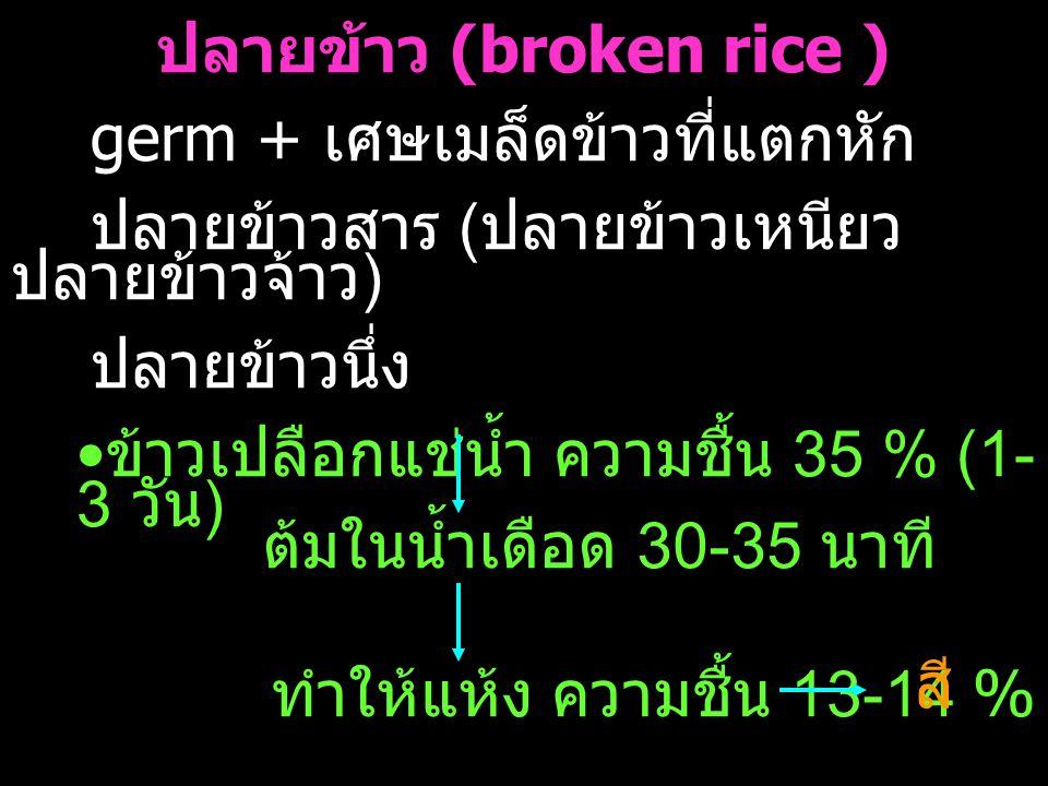 ปลายข้าว (broken rice ) germ + เศษเมล็ดข้าวที่แตกหัก ปลายข้าวสาร ( ปลายข้าวเหนียว ปลายข้าวจ้าว ) ปลายข้าวนึ่ง ข้าวเปลือกแช่น้ำ ความชื้น 35 % (1- 3 วัน