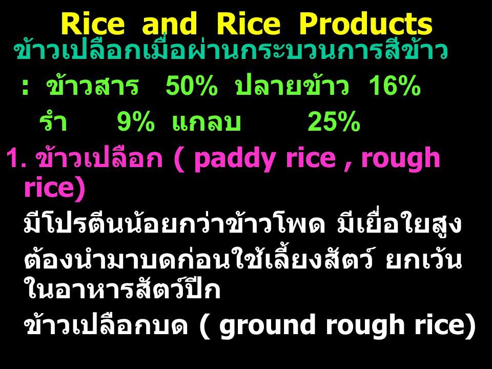 Rice and Rice Products ข้าวเปลือกเมื่อผ่านกระบวนการสีข้าว : ข้าวสาร 50% ปลายข้าว 16% รำ 9% แกลบ 25% 1. ข้าวเปลือก ( paddy rice, rough rice) มีโปรตีนน้