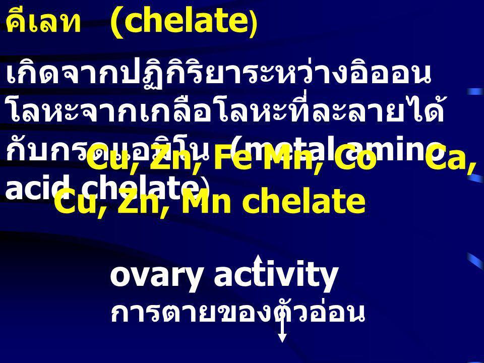 คีเลท (chelate ) เกิดจากปฏิกิริยาระหว่างอิออน โลหะจากเกลือโลหะที่ละลายได้ กับกรดแอมิโน (metal amino acid chelate ) Cu, Zn, Fe Mn, CoCa, Mg Cu, Zn, Mn
