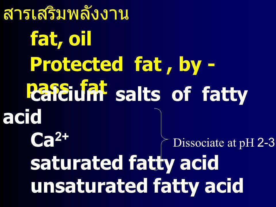 สารเสริมแร่ธาตุ แร่ธาตุสังเคราะห์ CaCO 3 Na 2 HPO 4 Fe 2 (SO) 4 ZnSO 4 CuSO 4 แร่ธาตุในรูปสารประกอบอินทรีย์ (organic mineral compound) แร่ธาตุปลีกย่อย interaction ระหว่างแร่ ธาตุ interaction กับโภชนะอื่น ๆ phytic acid - Zn