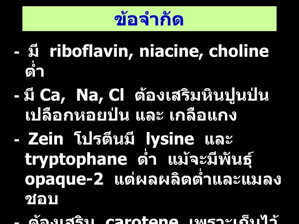 ข้อจำกัด - มี riboflavin, niacine, choline ต่ำ - มี Ca, Na, Cl ต้องเสริมหินปูนป่น เปลือกหอยป่น และ เกลือแกง - Zein โปรตีนมี lysine และ tryptophane ต่ำ
