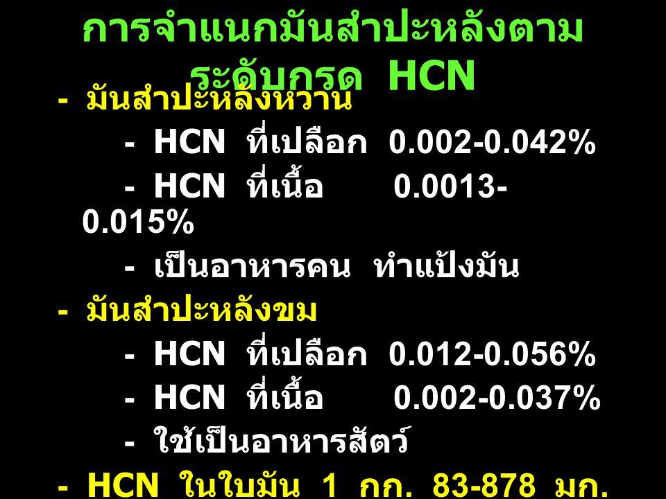 การจำแนกมันสำปะหลังตาม ระดับกรด HCN - มันสำปะหลังหวาน - HCN ที่เปลือก 0.002-0.042% - HCN ที่เนื้อ 0.0013- 0.015% - เป็นอาหารคน ทำแป้งมัน - มันสำปะหลังขม - HCN ที่เปลือก 0.012-0.056% - HCN ที่เนื้อ 0.002-0.037% - ใช้เป็นอาหารสัตว์ - HCN ในใบมัน 1 กก.