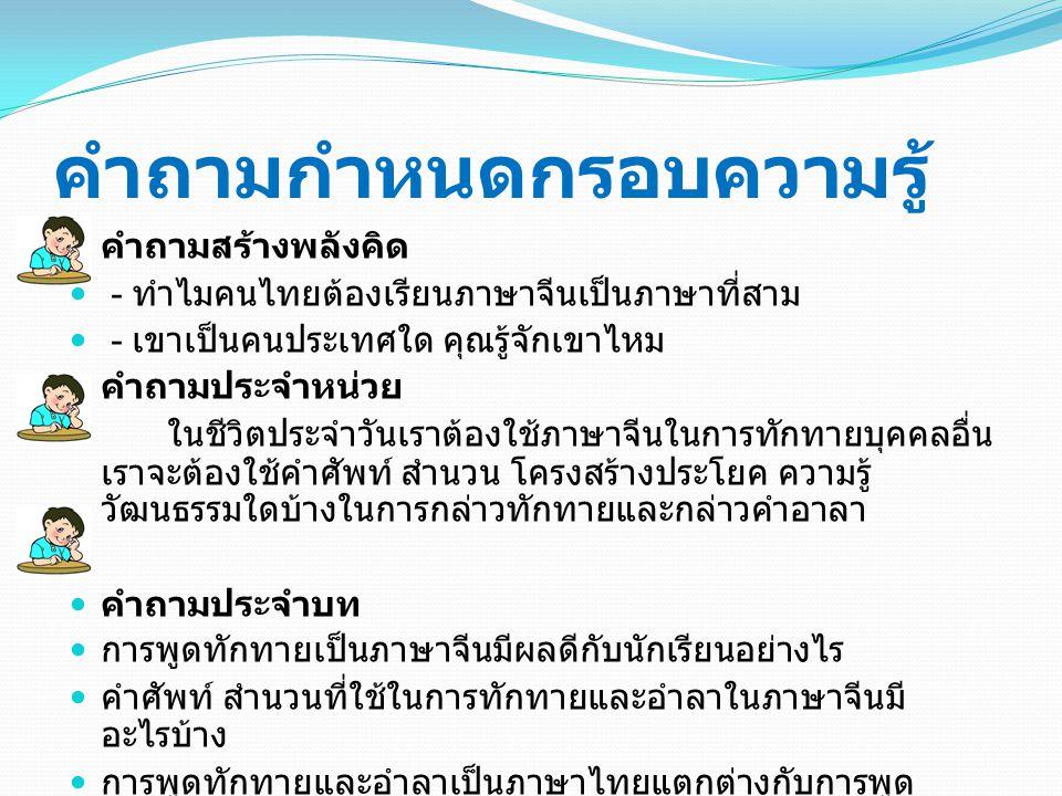 คำถามกำหนดกรอบความรู้ คำถามสร้างพลังคิด - ทำไมคนไทยต้องเรียนภาษาจีนเป็นภาษาที่สาม - เขาเป็นคนประเทศใด คุณรู้จักเขาไหม คำถามประจำหน่วย ในชีวิตประจำวันเ