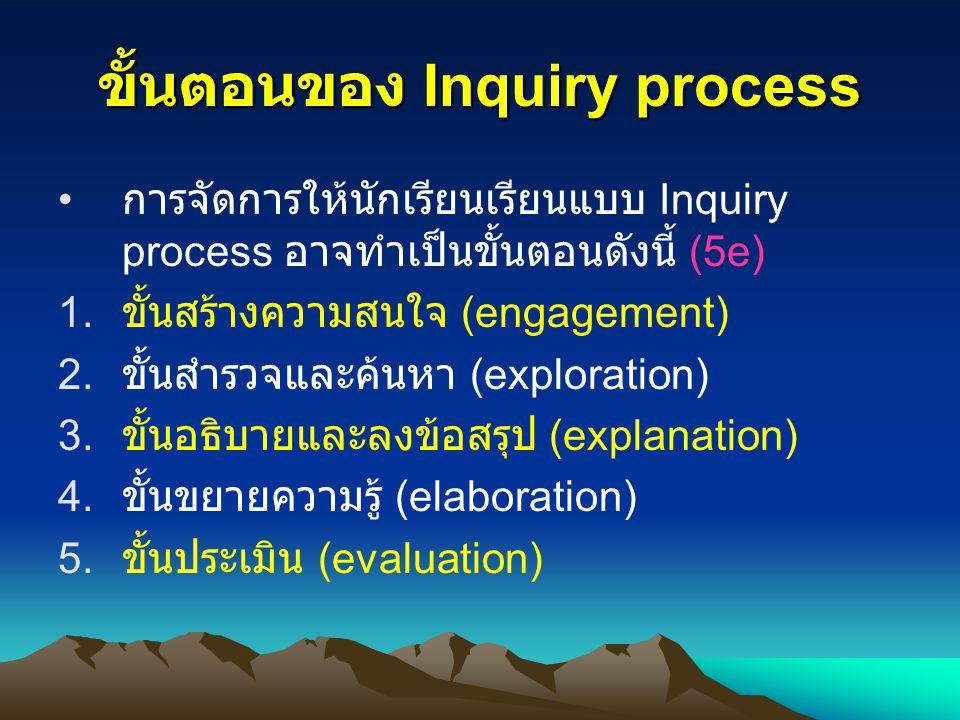 ขั้นตอนของ Inquiry process การจัดการให้นักเรียนเรียนแบบ Inquiry process อาจทำเป็นขั้นตอนดังนี้ (5e) 1. ขั้นสร้างความสนใจ (engagement) 2. ขั้นสำรวจและค