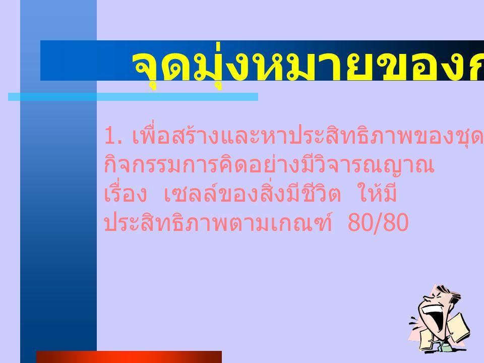 ความเป็นมาและ ความสำคัญของปัญหา * พระราชบัญญัติการศึกษาแห่งชาติ พุทธศักราช 2542 หมวด 4 มาตราที่ 24 * รายงานผลสรุปการศึกษาศักยภาพ ของเด็กไทย 2540 * การ