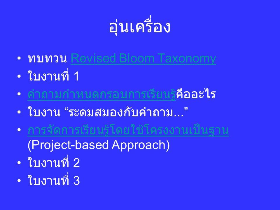อุ่นเครื่อง ทบทวน Revised Bloom TaxonomyRevised Bloom Taxonomy ใบงานที่ 1 คำถามกำหนดกรอบการเรียนรู้คืออะไร คำถามกำหนดกรอบการเรียนรู้ ใบงาน ระดมสมองกับคำถาม... การจัดการเรียนรู้โดยใช้โครงงานเป็นฐาน (Project-based Approach) การจัดการเรียนรู้โดยใช้โครงงานเป็นฐาน ใบงานที่ 2 ใบงานที่ 3