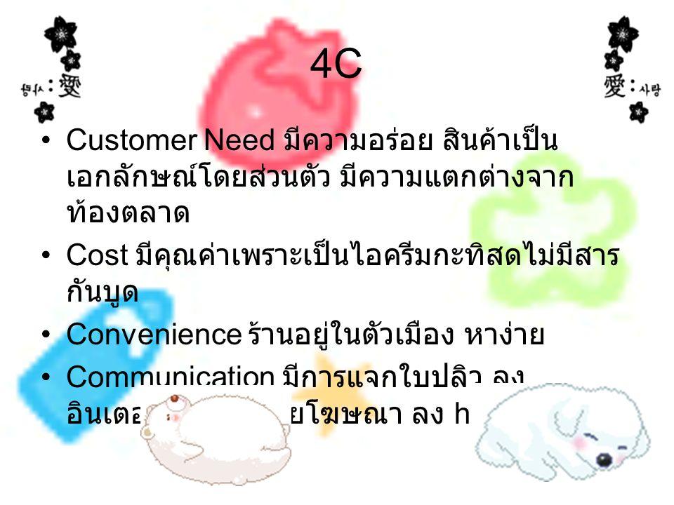 4C Customer Need มีความอร่อย สินค้าเป็น เอกลักษณ์โดยส่วนตัว มีความแตกต่างจาก ท้องตลาด Cost มีคุณค่าเพราะเป็นไอครีมกะทิสดไม่มีสาร กันบูด Convenience ร้านอยู่ในตัวเมือง หาง่าย Communication มีการแจกใบปลิว ลง อินเตอร์เน็ต ติดป้ายโฆษณา ลง hi5