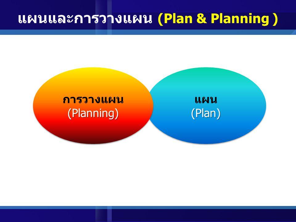 การวางแผนและแผน (Planning & Plan)