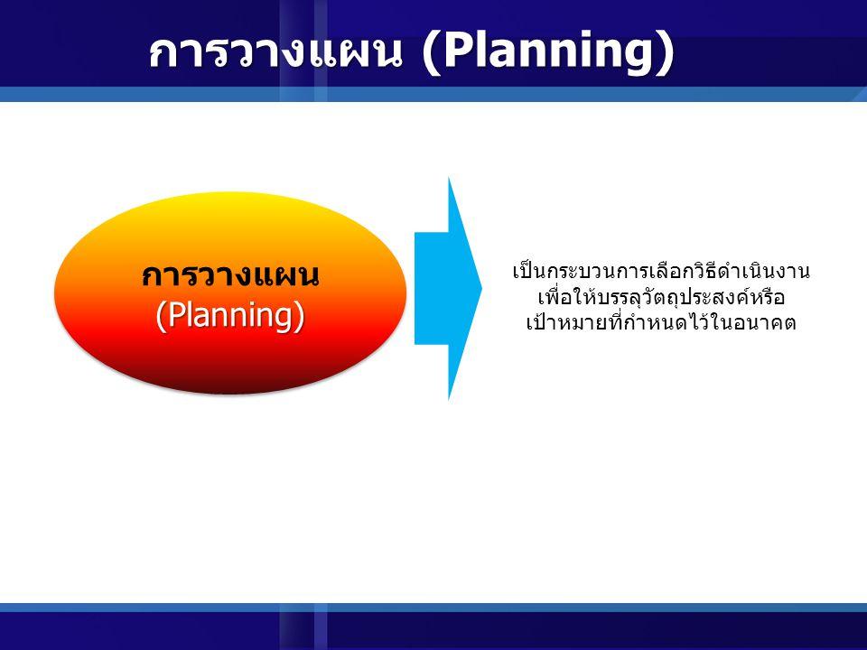โดยรูปศัพท์แล้ว คำว่า การวางแผน (Planning) มาจากคำในภาษาลาตินว่า Planum ซึ่งหมายถึงพื้นราบ (Flat Surface) และได้นำมาใช้ในภาษาอังกฤษในความหมายดั้งเดิมว่า การกำหนดแบบฟอร์มในทางราบ เช่น แผนผัง แผนที่ ตลอดจนแบบพิมพ์ของสิ่งก่อสร้างต่างๆ (Blue Print) (Dictionary of the English Language, 1967 : 100) Herbert และ Gullett, (1987) ให้ความหมายว่า เป็นการกำหนดความสำเร็จล่วงหน้าที่วิเคราะห์จากข้อมูลจาก การตัดสินใจที่ผ่านมาและประเมินถึงอนาคต Putti (198 : 97) ให้ความหมายไว้ว่า เป็นการคาดการณ์ถึงหน้าที่การบริหารอย่างต่อเนื่อง รวมถึงกระบวนการ รับรู้ การวิเคราะห์ การได้รับความรู้โดยได้รับจากการสื่อสาร การตัดสินใจและการดำเนินการ อุทัย บุญประเสริฐ (2532 : 19) ให้ความหมายไว้ว่า เป็นความเพียรพยายามขององค์การและหน่วยงานในการ กำหนดสิ่งที่จะต้องปฏิบัติจัดทำ เพื่อให้ตอบสนองต่อภารกิจตอบสนองต่อปัญหาและความต้องการให้ได้ผลดี ที่สุด ด้วยวิธีการที่เหมาะสมที่สุด มีประสิทธิภาพสูงภายใต้ความ การวางแผน (Planning) การวางแผนคืออะไร