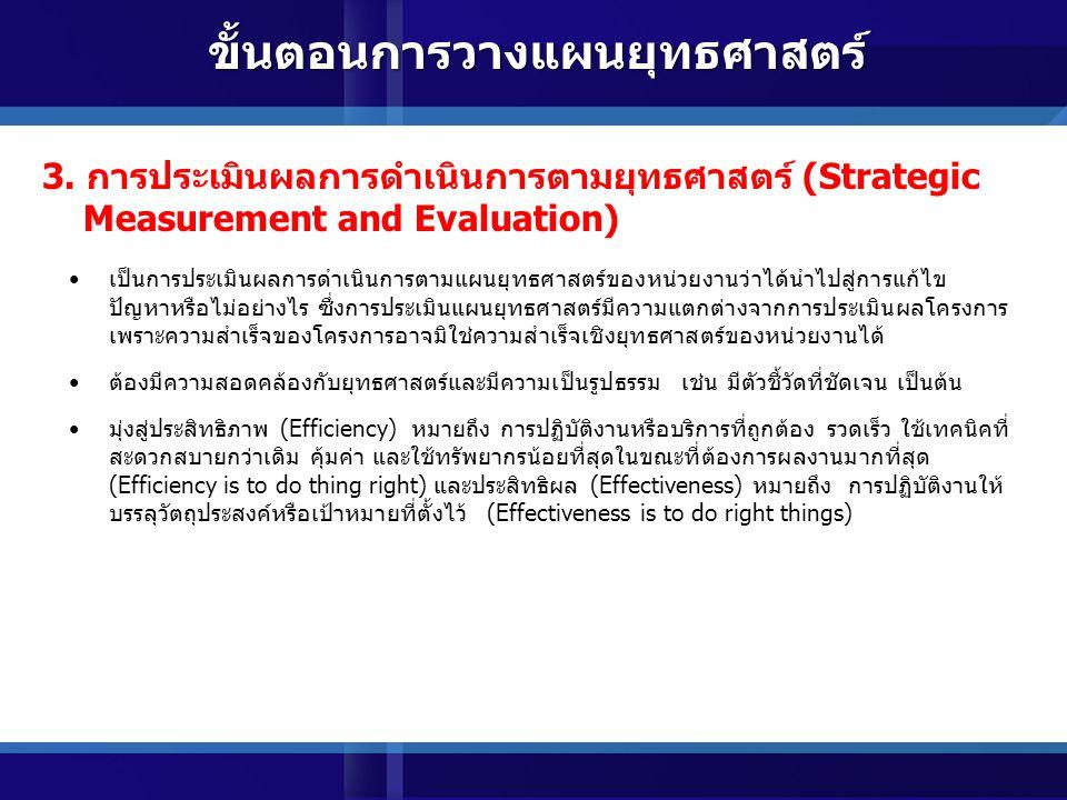 ความสามารถที่องค์การควรจะมีเพื่อให้สามารถขับเคลื่อนยุทธศาสตร์ (Strategic Capability) 5) การทำงานร่วมกับผู้อื่นในการขับเคลื่อนยุทธศาสตร์ (Open and Coll