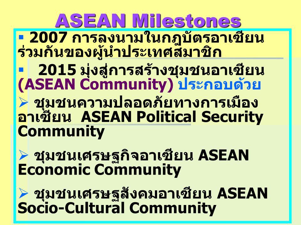 ASEAN Milestones   2007 การลงนามในกฎบัตรอาเซียน ร่วมกันของผู้นำประเทศสมาชิก   2015 มุ่งสู่การสร้างชุมชนอาเซียน (ASEAN Community) ประกอบด้วย   ชุ