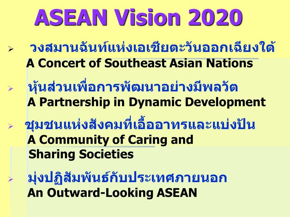  วงสมานฉันท์แห่งเอเชียตะวันออกเฉียงใต้ A Concert of Southeast Asian Nations  หุ้นส่วนเพื่อการพัฒนาอย่างมีพลวัต A Partnership in Dynamic Development