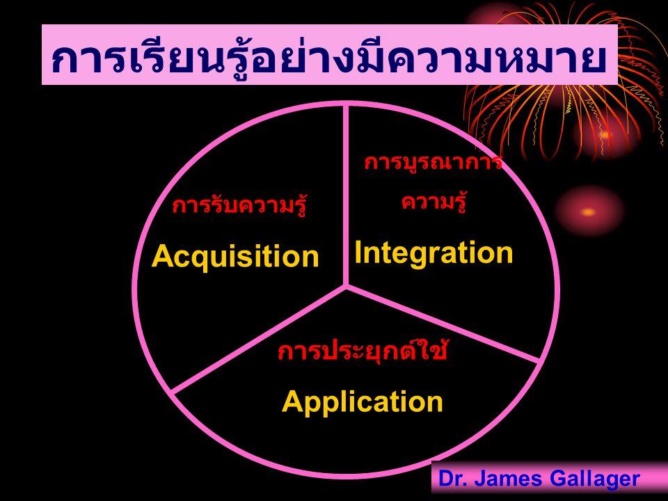 การเรียนรู้อย่างมีความหมาย การประยุกต์ใช้ Application การรับความรู้ Acquisition การบูรณาการ ความรู้ Integration Dr. James Gallager