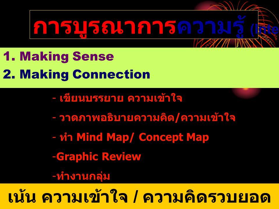 1. Making Sense 2. Making Connection - เขียนบรรยาย ความเข้าใจ - วาดภาพอธิบายความคิด/ความเข้าใจ - ทำ Mind Map/ Concept Map -Graphic Review -ทำงานกลุ่ม