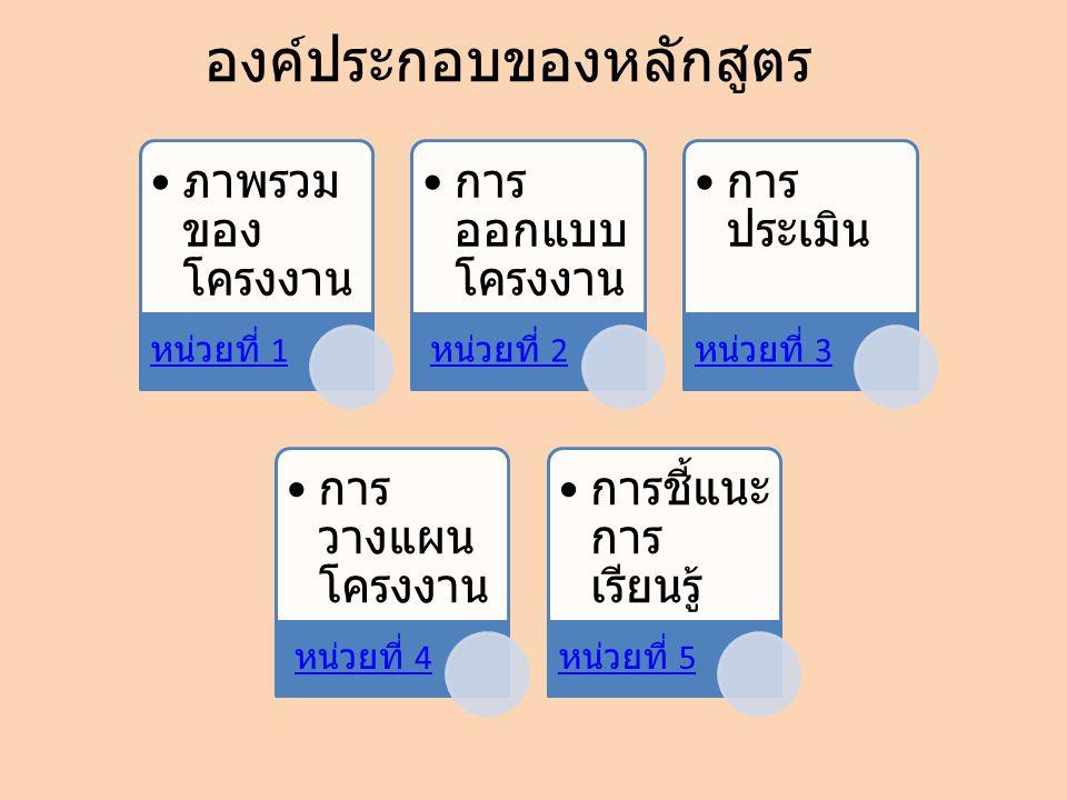 องค์ประกอบของหลักสูตร ภาพรวม ของ โครงงาน หน่วยที่ 1 การ ออกแบบ โครงงาน หน่วยที่ 2 หน่วยที่ 2 การ ประเมิน หน่วยที่ 3 การ วางแผน โครงงาน หน่วยที่ 4 หน่ว