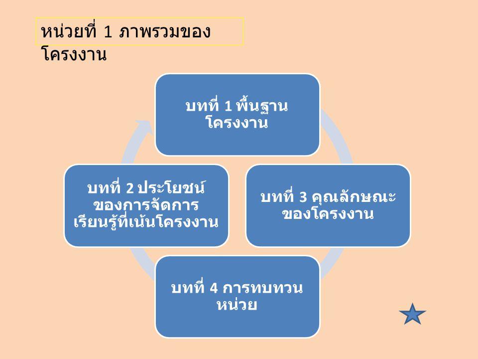 บทที่ 1 พื้นฐาน โครงงาน บทที่ 3 คุณลักษณะ ของโครงงาน บทที่ 4 การทบทวน หน่วย บทที่ 2 ประโยชน์ ของการจัดการ เรียนรู้ที่เน้นโครงงาน หน่วยที่ 1 ภาพรวมของ