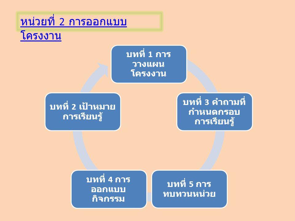บทที่ 1 การ วางแผน โครงงาน บทที่ 3 คำถามที่ กำหนดกรอบ การเรียนรู้ บทที่ 5 การ ทบทวนหน่วย บทที่ 4 การ ออกแบบ กิจกรรม บทที่ 2 เป้าหมาย การเรียนรู้ หน่วย