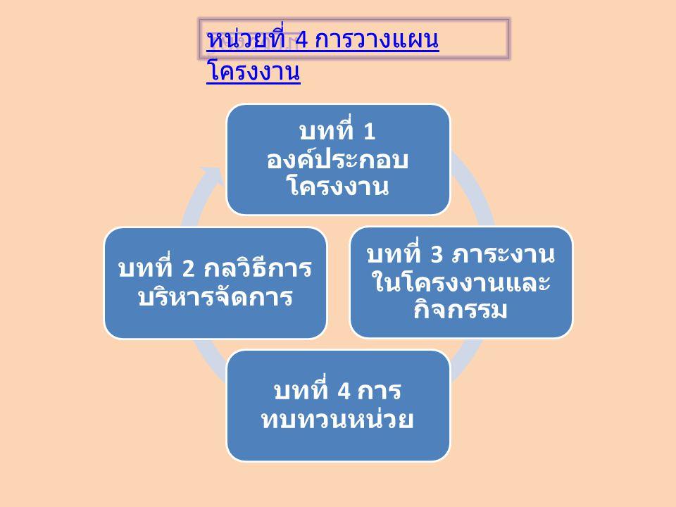 บทที่ 1 องค์ประกอบ โครงงาน บทที่ 3 ภาระงาน ในโครงงานและ กิจกรรม บทที่ 4 การ ทบทวนหน่วย บทที่ 2 กลวิธีการ บริหารจัดการ