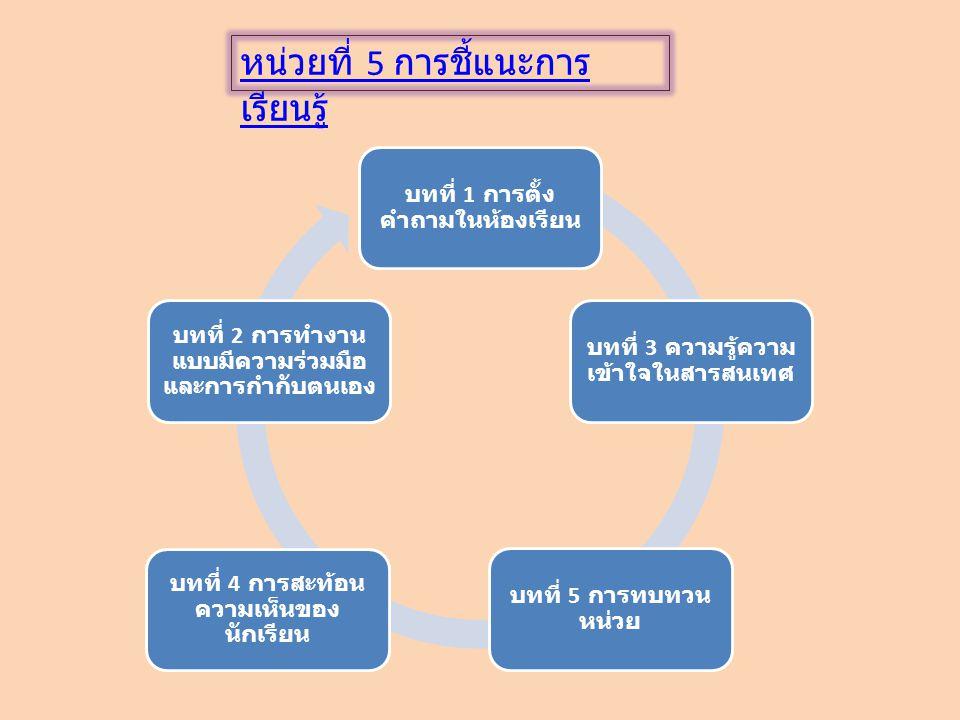 บทที่ 1 การตั้ง คำถามในห้องเรียน บทที่ 3 ความรู้ความ เข้าใจในสารสนเทศ บทที่ 5 การทบทวน หน่วย บทที่ 4 การสะท้อน ความเห็นของ นักเรียน บทที่ 2 การทำงาน แ