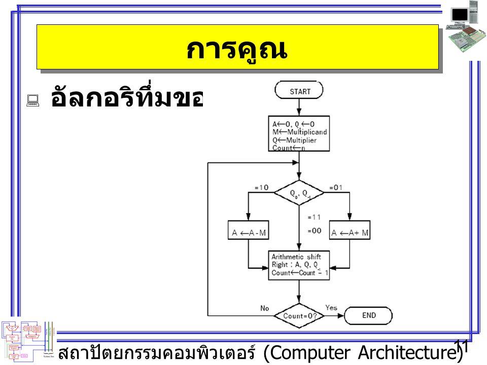 สถาปัตยกรรมคอมพิวเตอร์ (Computer Architecture) 11 การคูณ  อัลกอริทึ่มของบูธ