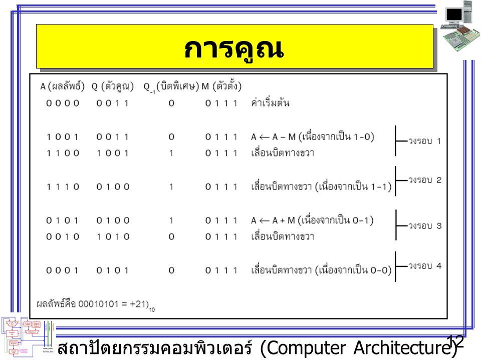 สถาปัตยกรรมคอมพิวเตอร์ (Computer Architecture) 12 การคูณ