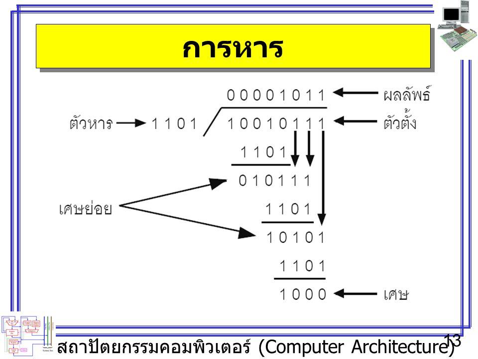 สถาปัตยกรรมคอมพิวเตอร์ (Computer Architecture) 13 การหาร