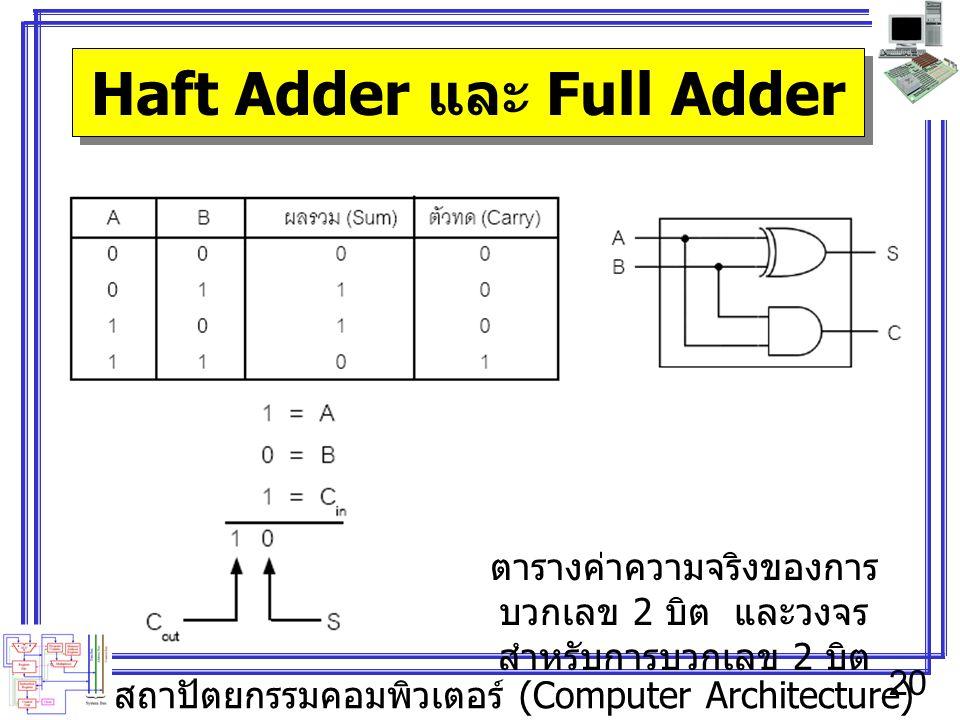สถาปัตยกรรมคอมพิวเตอร์ (Computer Architecture) 20 Haft Adder และ Full Adder ตารางค่าความจริงของการ บวกเลข 2 บิต และวงจร สำหรับการบวกเลข 2 บิต