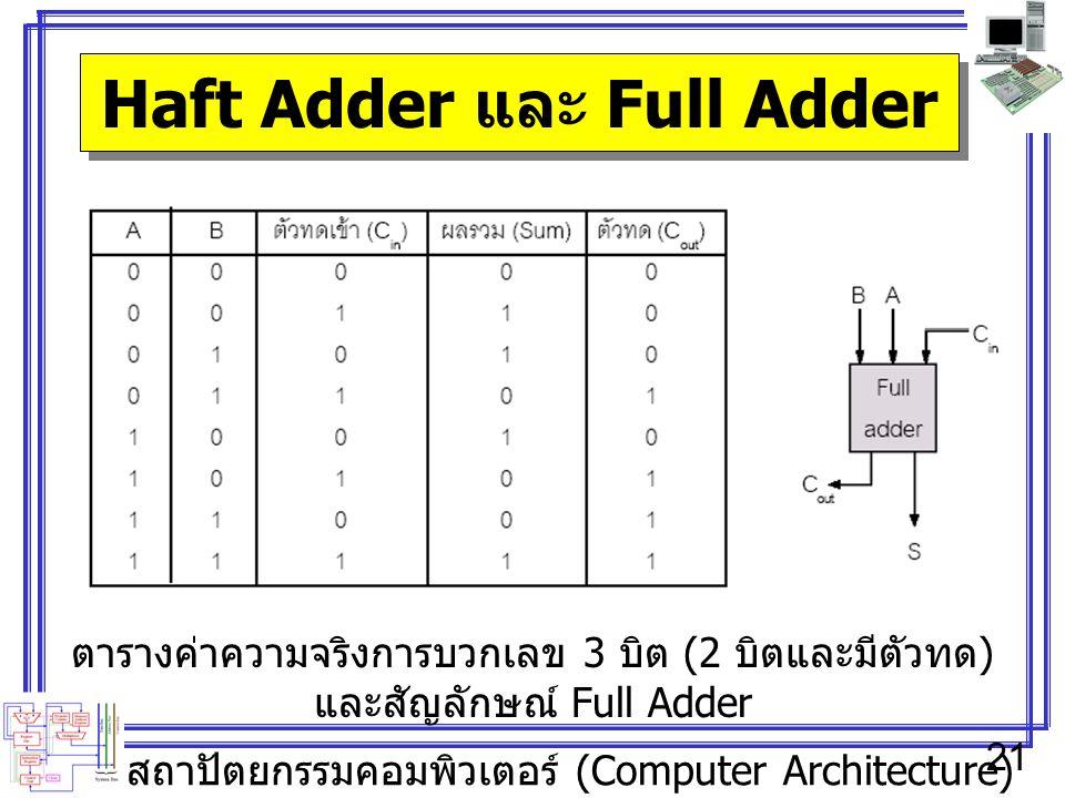 สถาปัตยกรรมคอมพิวเตอร์ (Computer Architecture) 21 Haft Adder และ Full Adder ตารางค่าความจริงการบวกเลข 3 บิต (2 บิตและมีตัวทด ) และสัญลักษณ์ Full Adder