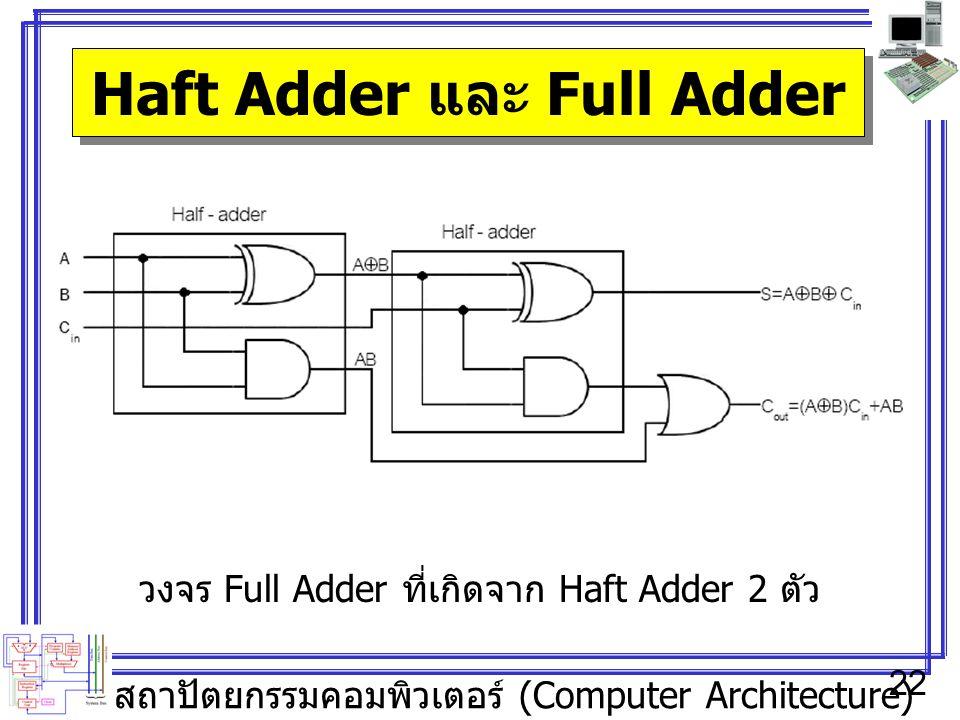 สถาปัตยกรรมคอมพิวเตอร์ (Computer Architecture) 22 Haft Adder และ Full Adder วงจร Full Adder ที่เกิดจาก Haft Adder 2 ตัว