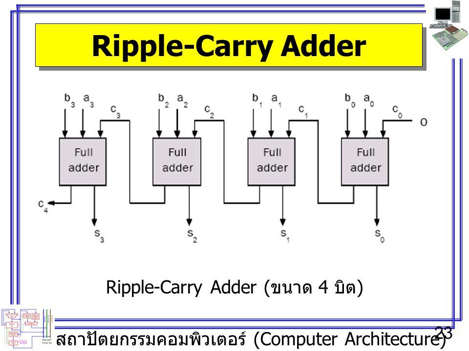 สถาปัตยกรรมคอมพิวเตอร์ (Computer Architecture) 23 Ripple-Carry Adder Ripple-Carry Adder ( ขนาด 4 บิต )
