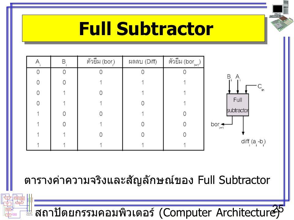 สถาปัตยกรรมคอมพิวเตอร์ (Computer Architecture) 25 Full Subtractor ตารางค่าความจริงและสัญลักษณ์ของ Full Subtractor