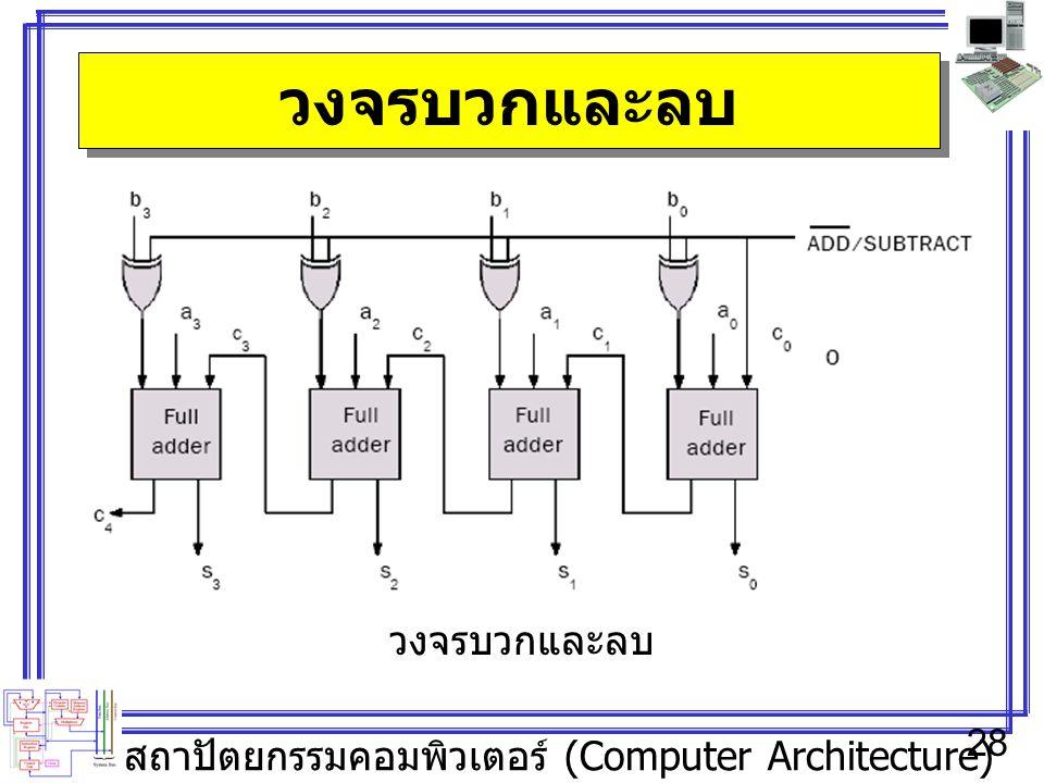 สถาปัตยกรรมคอมพิวเตอร์ (Computer Architecture) 28 วงจรบวกและลบ
