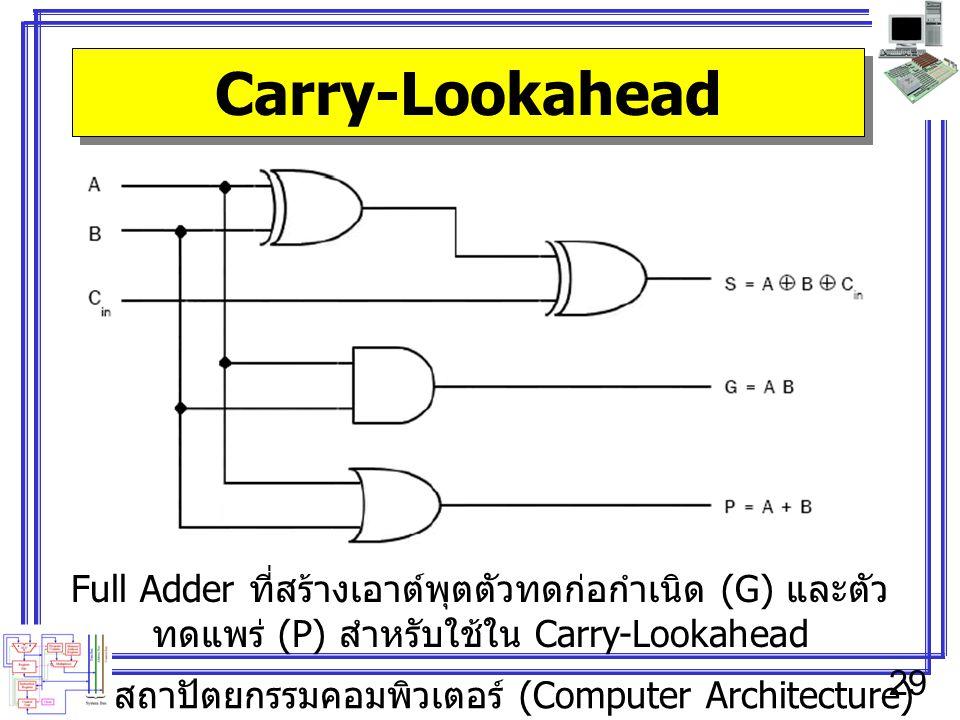สถาปัตยกรรมคอมพิวเตอร์ (Computer Architecture) 29 Carry-Lookahead Full Adder ที่สร้างเอาต์พุตตัวทดก่อกำเนิด (G) และตัว ทดแพร่ (P) สำหรับใช้ใน Carry-Lookahead