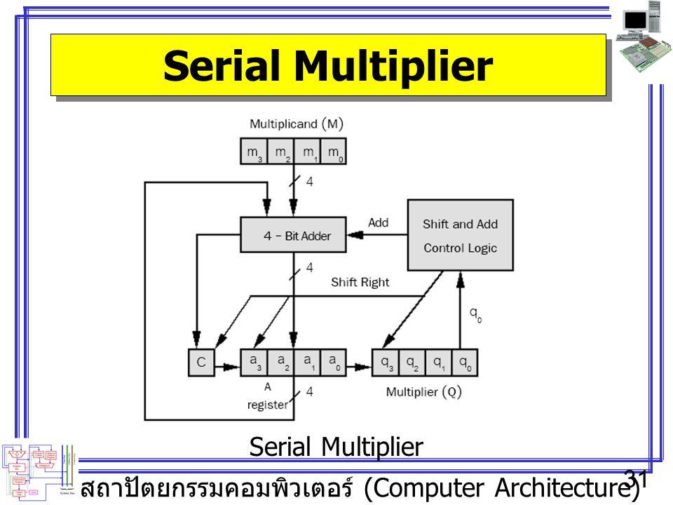 สถาปัตยกรรมคอมพิวเตอร์ (Computer Architecture) 31 Serial Multiplier