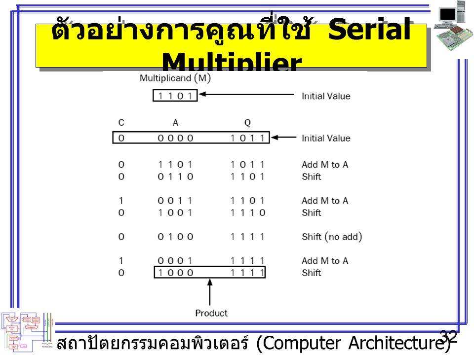 สถาปัตยกรรมคอมพิวเตอร์ (Computer Architecture) 32 ตัวอย่างการคูณที่ใช้ Serial Multiplier