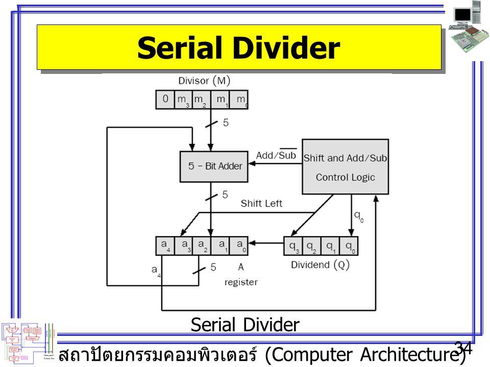สถาปัตยกรรมคอมพิวเตอร์ (Computer Architecture) 34 Serial Divider