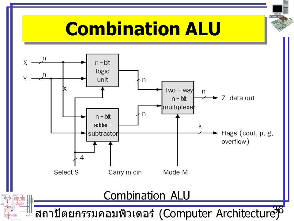สถาปัตยกรรมคอมพิวเตอร์ (Computer Architecture) 36 Combination ALU
