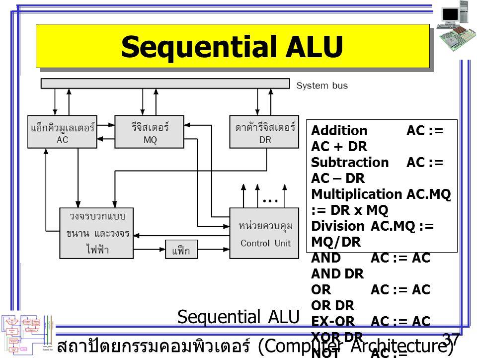 สถาปัตยกรรมคอมพิวเตอร์ (Computer Architecture) 37 Sequential ALU Addition AC := AC + DR SubtractionAC := AC – DR MultiplicationAC.MQ := DR x MQ DivisionAC.MQ := MQ/DR ANDAC := AC AND DR ORAC := AC OR DR EX-ORAC := AC XOR DR NOTAC := NOT(AC)