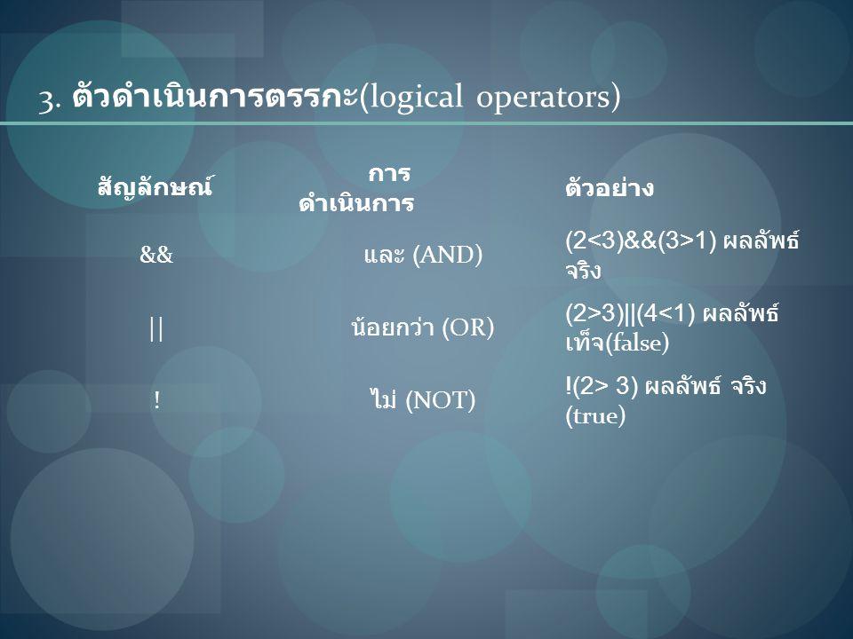 3. ตัวดำเนินการตรรกะ (logical operators) สัญลักษณ์ การ ดำเนินการ ตัวอย่าง && และ (AND) (2 1) ผลลัพธ์ จริง || น้อยกว่า (OR) (2>3)||(4<1) ผลลัพธ์ เท็จ (