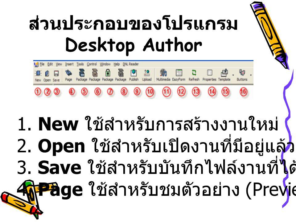 ส่วนประกอบของโปรแกรม Desktop Author 1.New ใช้สำหรับการสร้างงานใหม่ 2.
