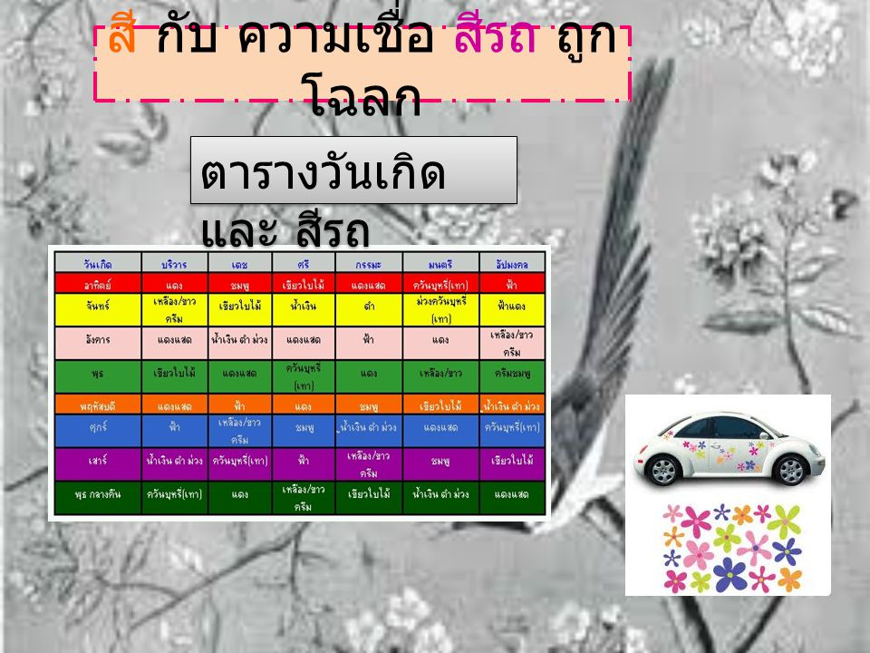 สี กับ ความเชื่อ สีรถ ถูก โฉลก ตารางวันเกิด และ สีรถ