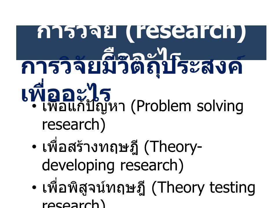 เพื่อแก้ปัญหา (Problem solving research) เพื่อสร้างทฤษฎี (Theory- developing research) เพื่อพิสูจน์ทฤษฎี (Theory testing research) การวิจัย (research)