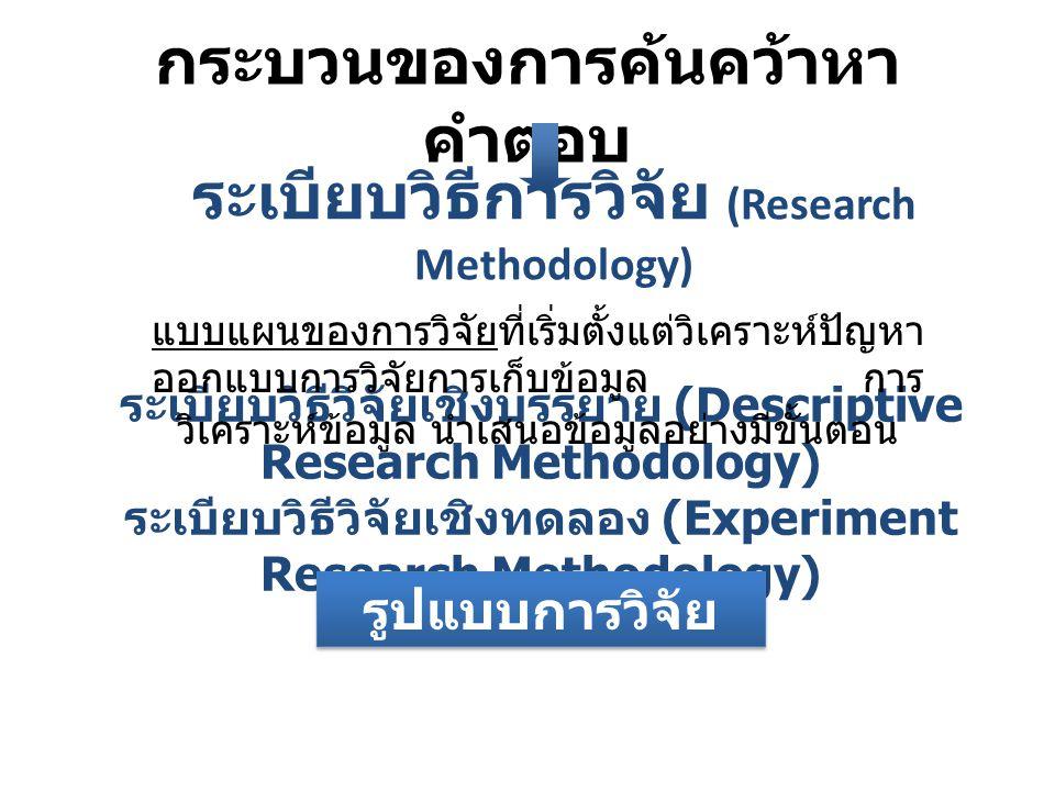 กระบวนของการค้นคว้าหา คำตอบ ระเบียบวิธีการวิจัย (Research Methodology) ระเบียบวิธีวิจัยเชิงบรรยาย (Descriptive Research Methodology) ระเบียบวิธีวิจัยเ