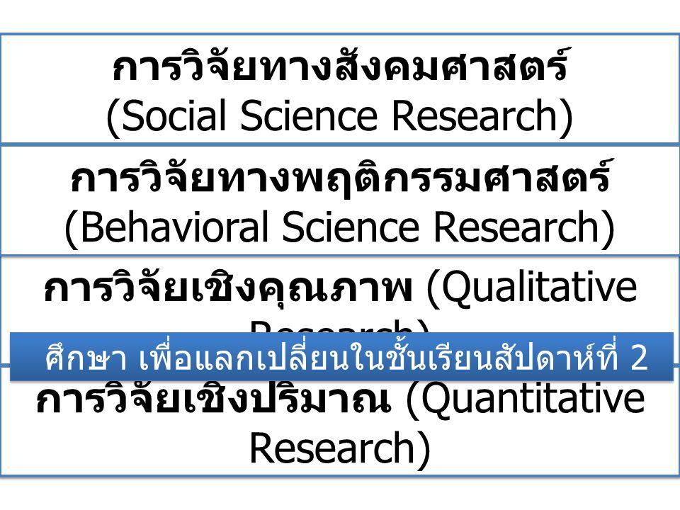 การวิจัยเชิงคุณภาพ (Qualitative Research) การวิจัยเชิงปริมาณ (Quantitative Research) การวิจัยทางสังคมศาสตร์ (Social Science Research) การวิจัยทางสังคม