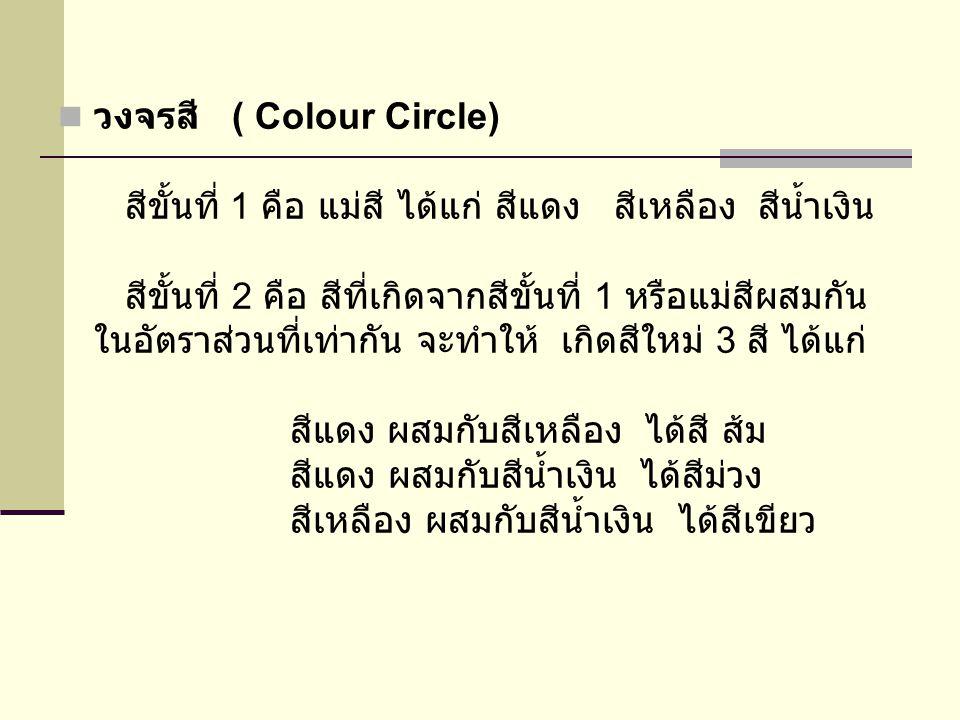 วงจรสี ( Colour Circle) สีขั้นที่ 1 คือ แม่สี ได้แก่ สีแดง สีเหลือง สีน้ำเงิน สีขั้นที่ 2 คือ สีที่เกิดจากสีขั้นที่ 1 หรือแม่สีผสมกัน ในอัตราส่วนที่เท