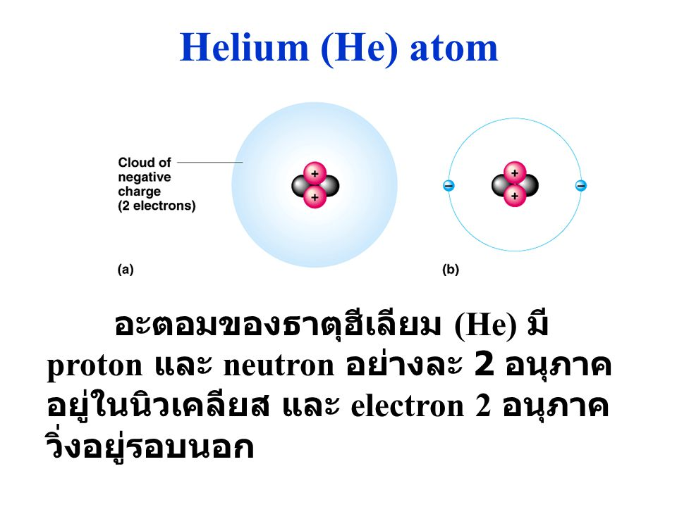 Hydrogen bonds between water molecules แต่ละโมเลกุลของ น้ำสามารถสร้าง H- bond กับโมเลกุล ของน้ำใกล้เคียงได้ สูงสุดถึง 4 bonds การที่น้ำมี H-bond เป็นจำนวนมาก นี้เอง ทำให้น้ำมีคุณสมบัติเฉพาะต่าง จากของเหลวอื่นๆ